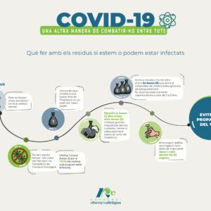 Comunicación ambiental y estratégica en tiempos de Covid-19